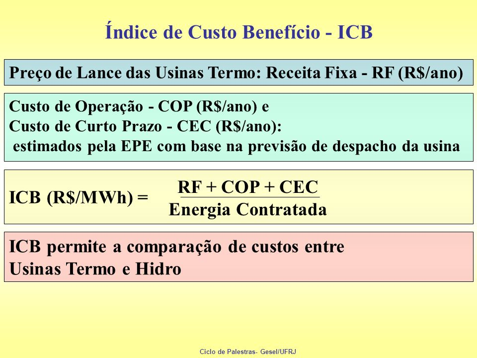 Índice de Custo Benefício - ICB