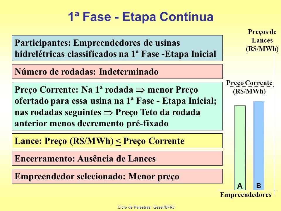 1ª Fase - Etapa Contínua Preços de Lances. (R$/MWh) Participantes: Empreendedores de usinas hidrelétricas classificados na 1ª Fase -Etapa Inicial.