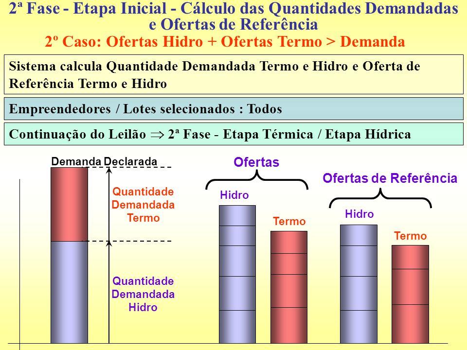 2ª Fase - Etapa Inicial - Cálculo das Quantidades Demandadas e Ofertas de Referência