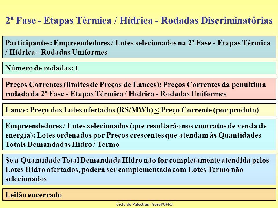 2ª Fase - Etapas Térmica / Hídrica - Rodadas Discriminatórias
