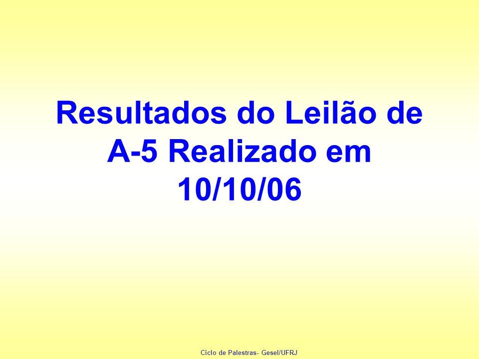Resultados do Leilão de A-5 Realizado em 10/10/06