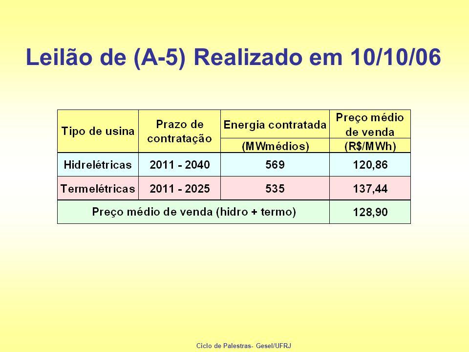 Leilão de (A-5) Realizado em 10/10/06