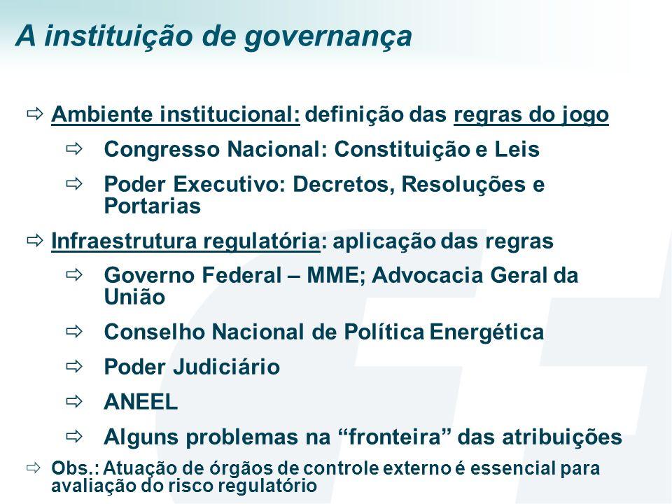 A instituição de governança