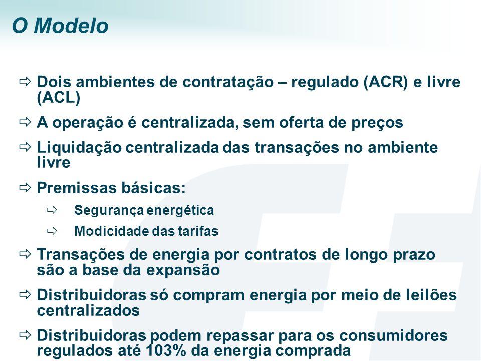 O Modelo Dois ambientes de contratação – regulado (ACR) e livre (ACL)
