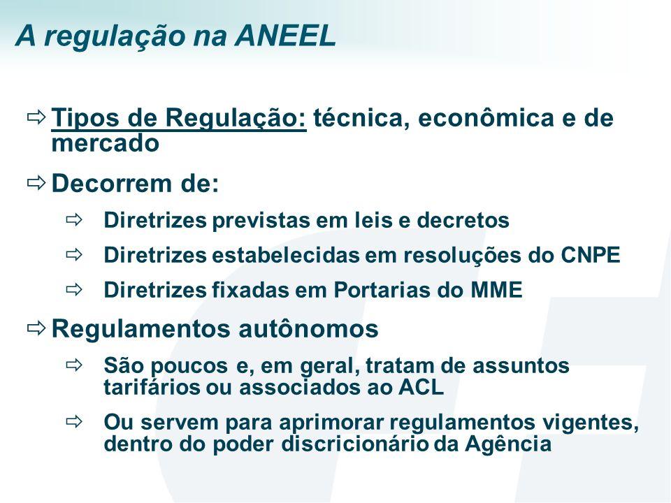 A regulação na ANEEL Tipos de Regulação: técnica, econômica e de mercado. Decorrem de: Diretrizes previstas em leis e decretos.