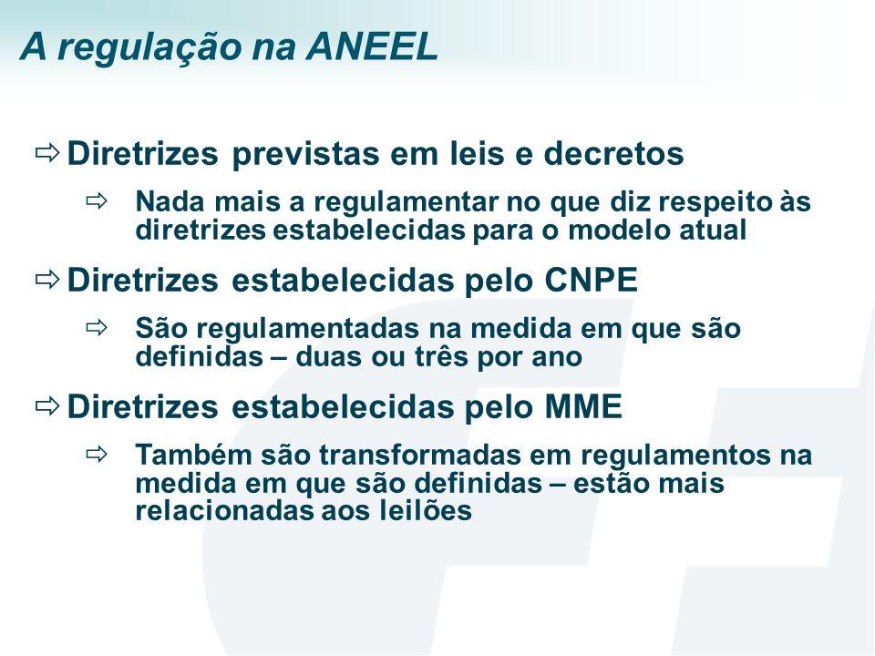 A regulação na ANEEL Diretrizes previstas em leis e decretos