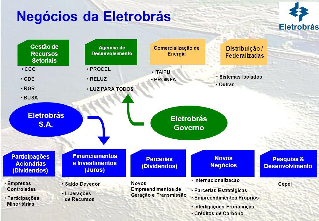 Negócios da Eletrobrás
