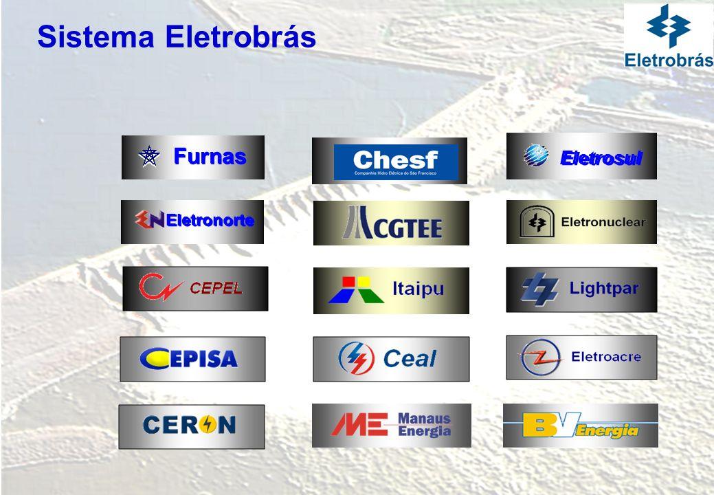 Sistema Eletrobrás Furnas Eletrosul Eletronorte