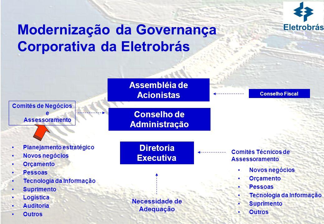 Modernização da Governança Corporativa da Eletrobrás