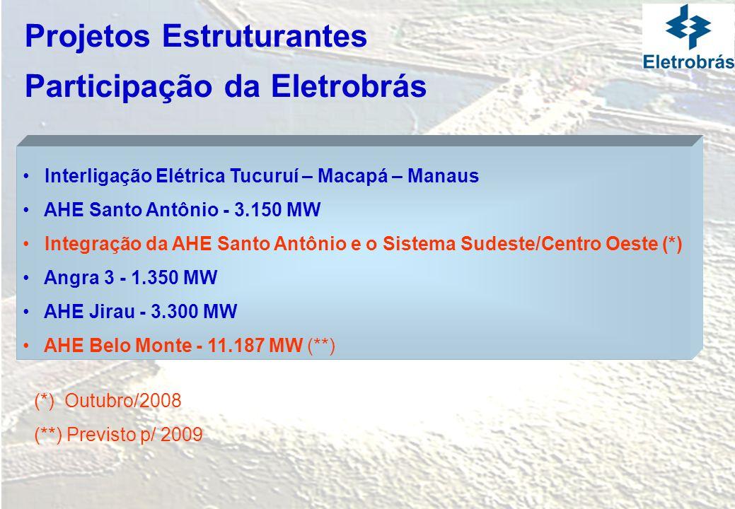 Projetos Estruturantes Participação da Eletrobrás