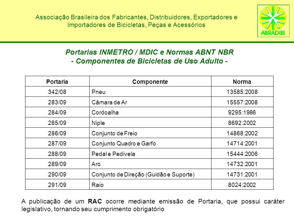 Portarias INMETRO / MDIC e Normas ABNT NBR