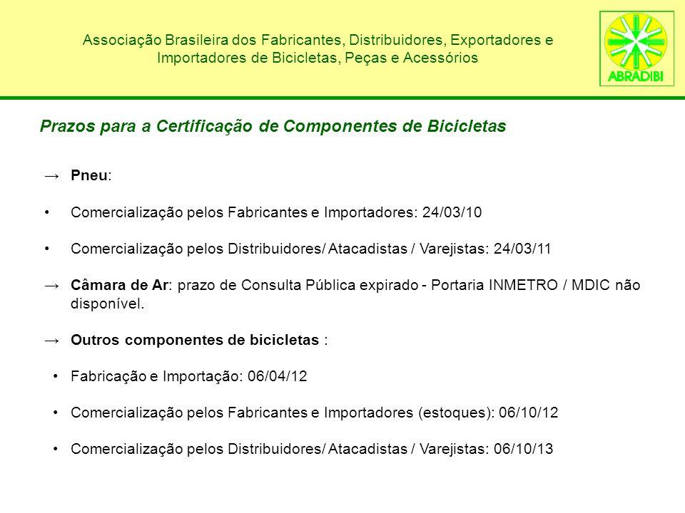 Prazos para a Certificação de Componentes de Bicicletas