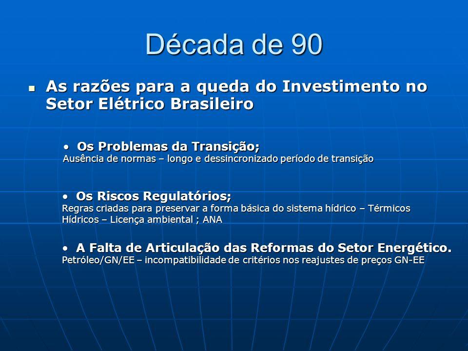 Década de 90 As razões para a queda do Investimento no Setor Elétrico Brasileiro. Os Problemas da Transição;