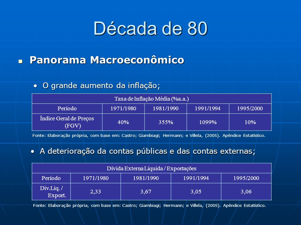 Década de 80 Panorama Macroeconômico O grande aumento da inflação;