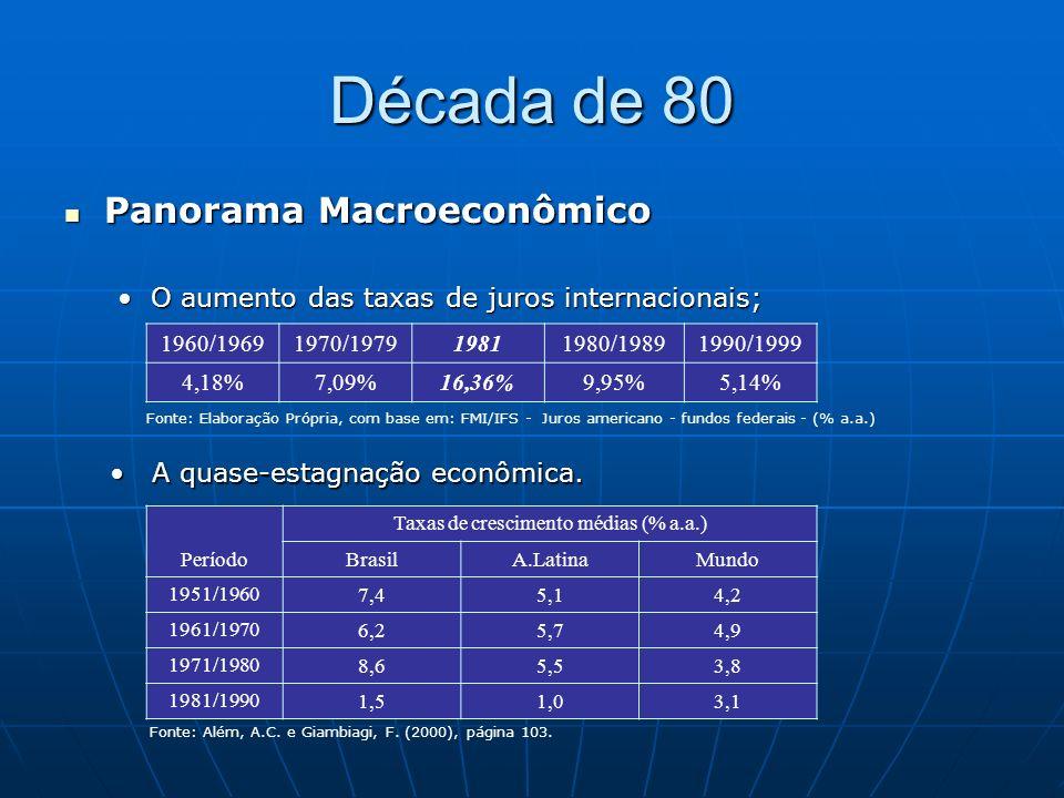 Taxas de crescimento médias (% a.a.)