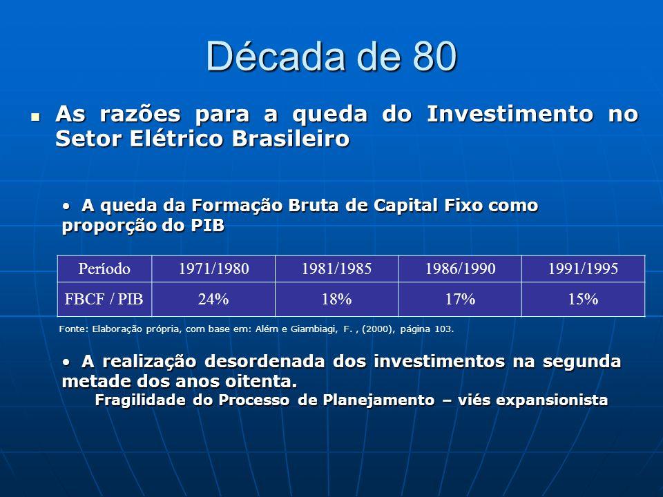 Década de 80 As razões para a queda do Investimento no Setor Elétrico Brasileiro. A queda da Formação Bruta de Capital Fixo como proporção do PIB.