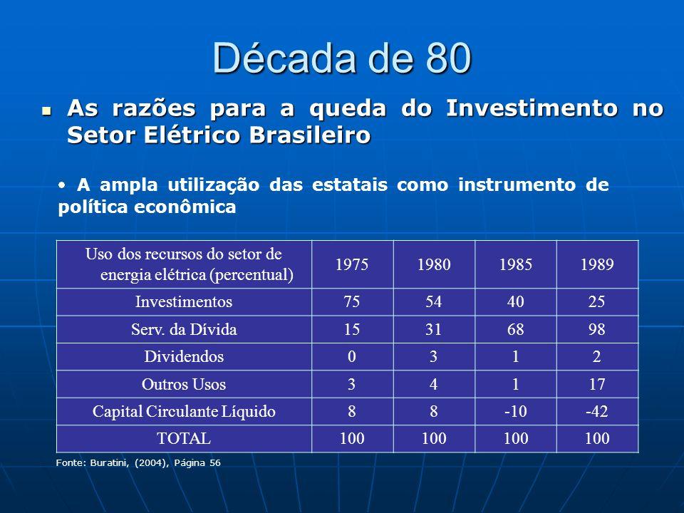 Década de 80 As razões para a queda do Investimento no Setor Elétrico Brasileiro.