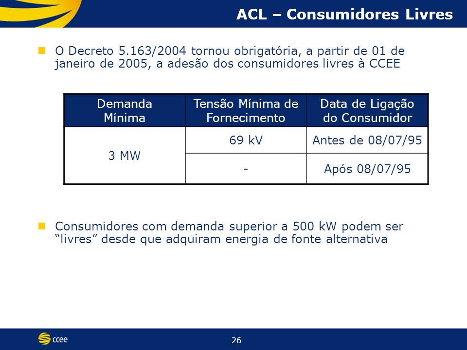 ACL – Consumidores Livres