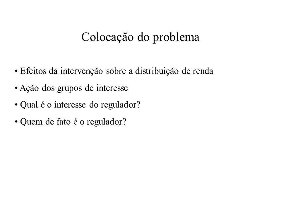 Colocação do problema Efeitos da intervenção sobre a distribuição de renda. Ação dos grupos de interesse.