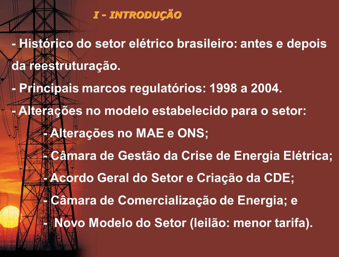 - Principais marcos regulatórios: 1998 a 2004.