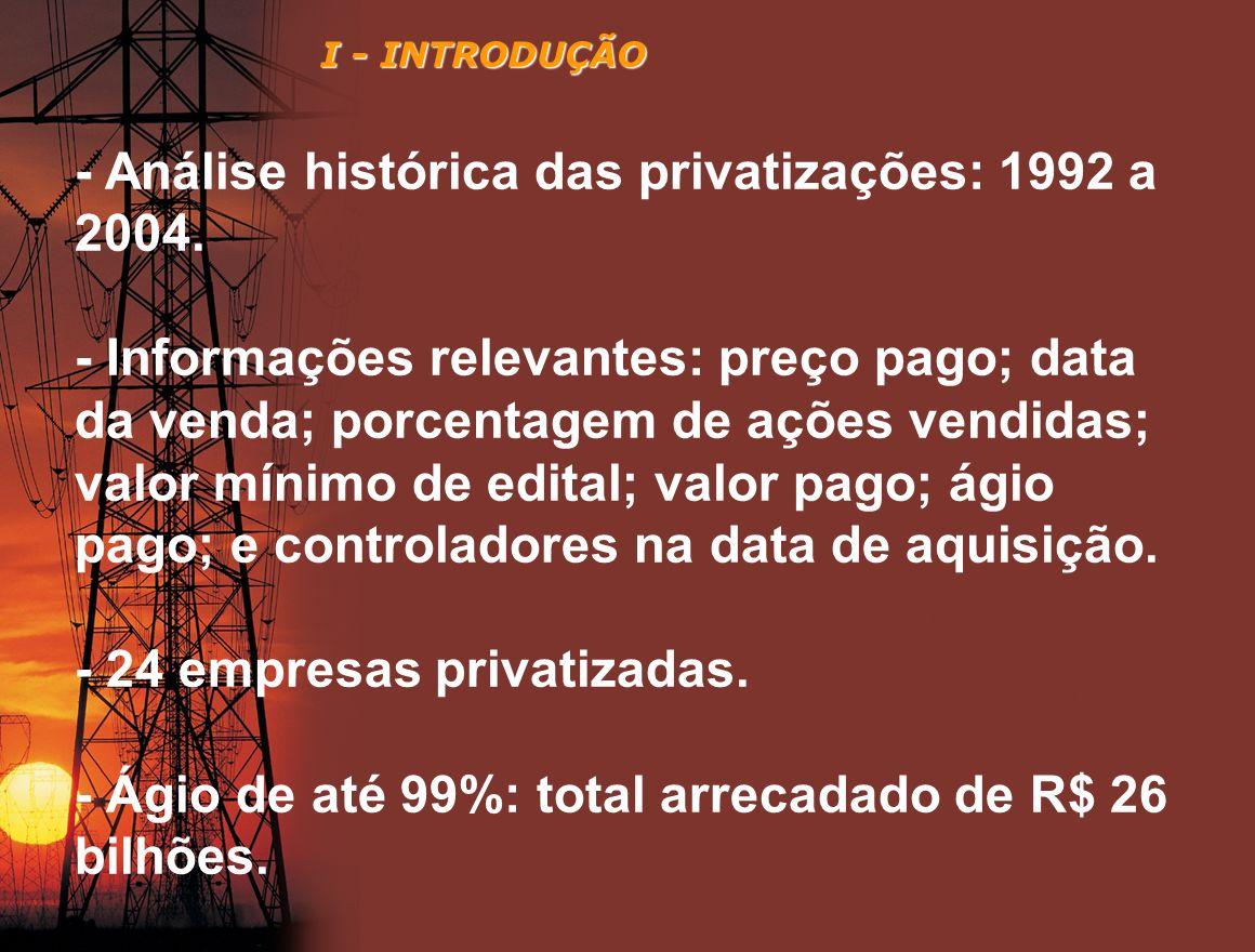 - Análise histórica das privatizações: 1992 a 2004.