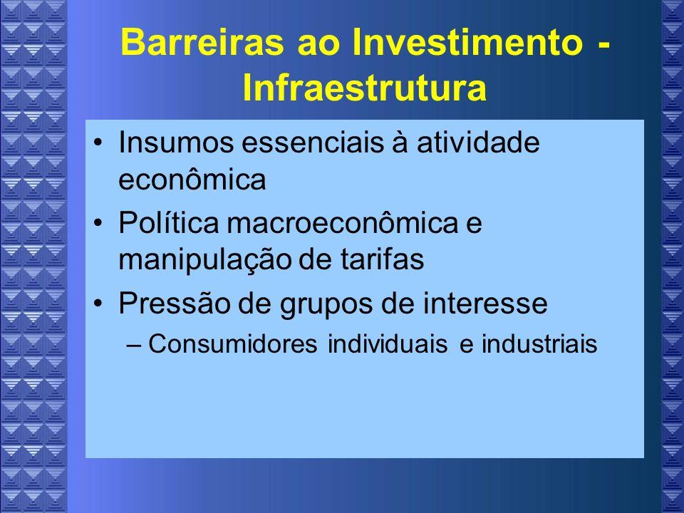 Barreiras ao Investimento - Infraestrutura