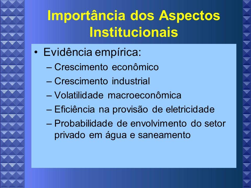 Importância dos Aspectos Institucionais
