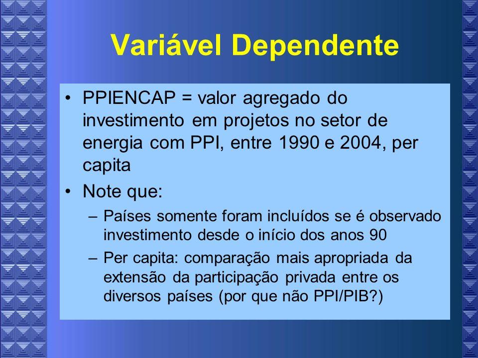 Variável Dependente PPIENCAP = valor agregado do investimento em projetos no setor de energia com PPI, entre 1990 e 2004, per capita.
