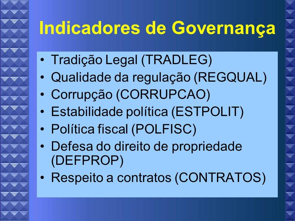 Indicadores de Governança