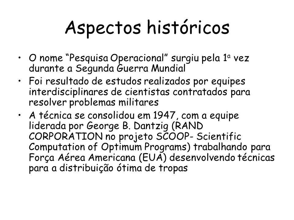 Aspectos históricos O nome Pesquisa Operacional surgiu pela 1a vez durante a Segunda Guerra Mundial.