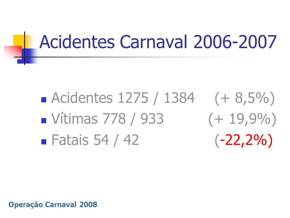 Acidentes Carnaval 2006-2007 Acidentes 1275 / 1384 (+ 8,5%)