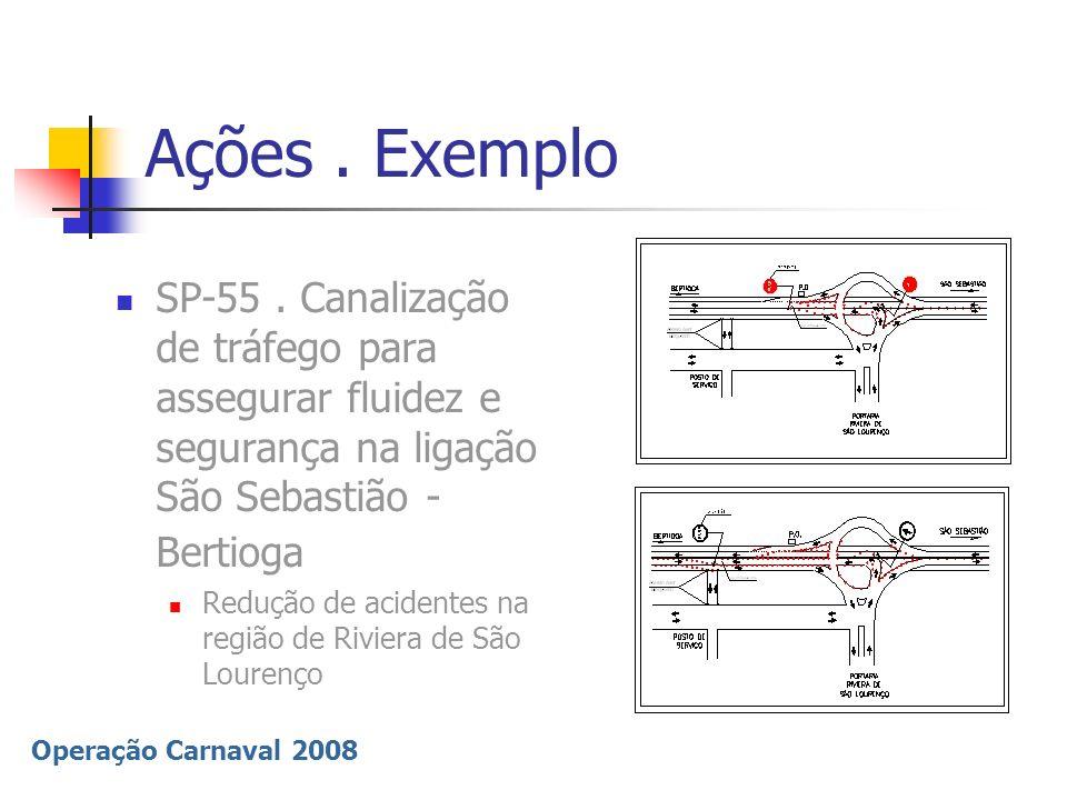 Ações . Exemplo SP-55 . Canalização de tráfego para assegurar fluidez e segurança na ligação São Sebastião - Bertioga.
