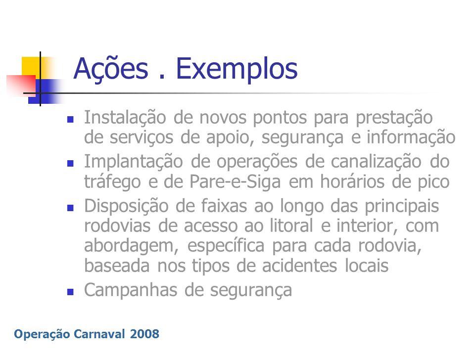 Ações . Exemplos Instalação de novos pontos para prestação de serviços de apoio, segurança e informação.