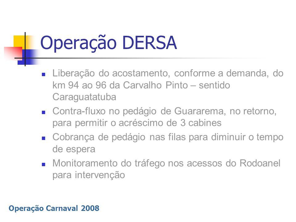 Operação DERSALiberação do acostamento, conforme a demanda, do km 94 ao 96 da Carvalho Pinto – sentido Caraguatatuba.