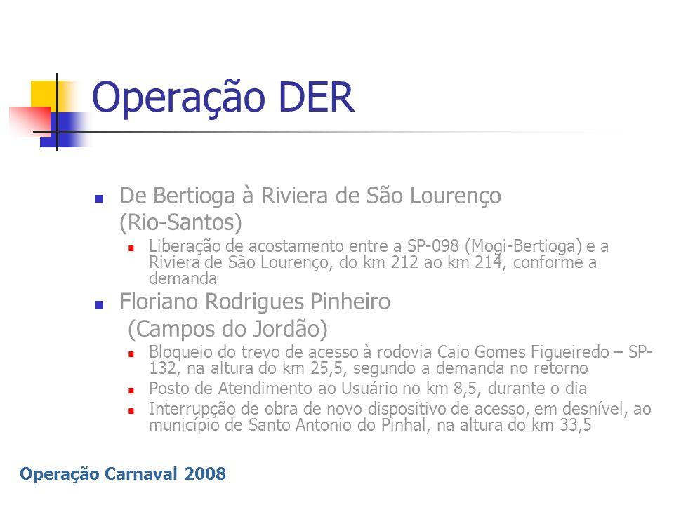 Operação DER De Bertioga à Riviera de São Lourenço (Rio-Santos)