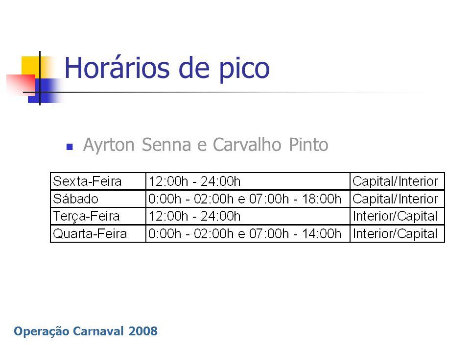 Horários de pico Ayrton Senna e Carvalho Pinto