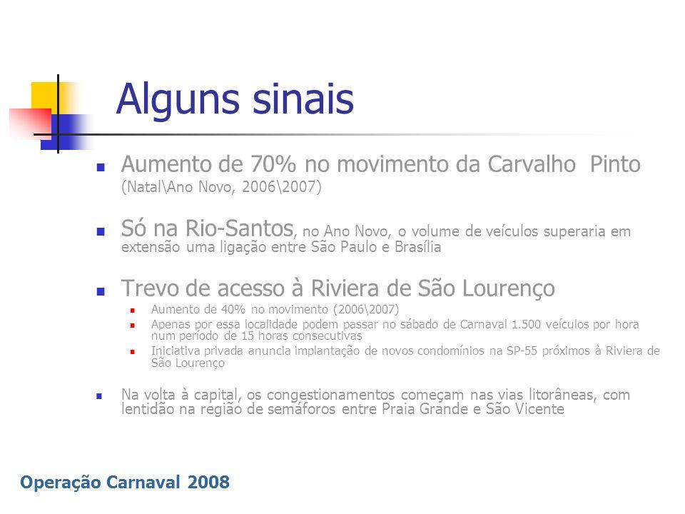 Alguns sinais Aumento de 70% no movimento da Carvalho Pinto