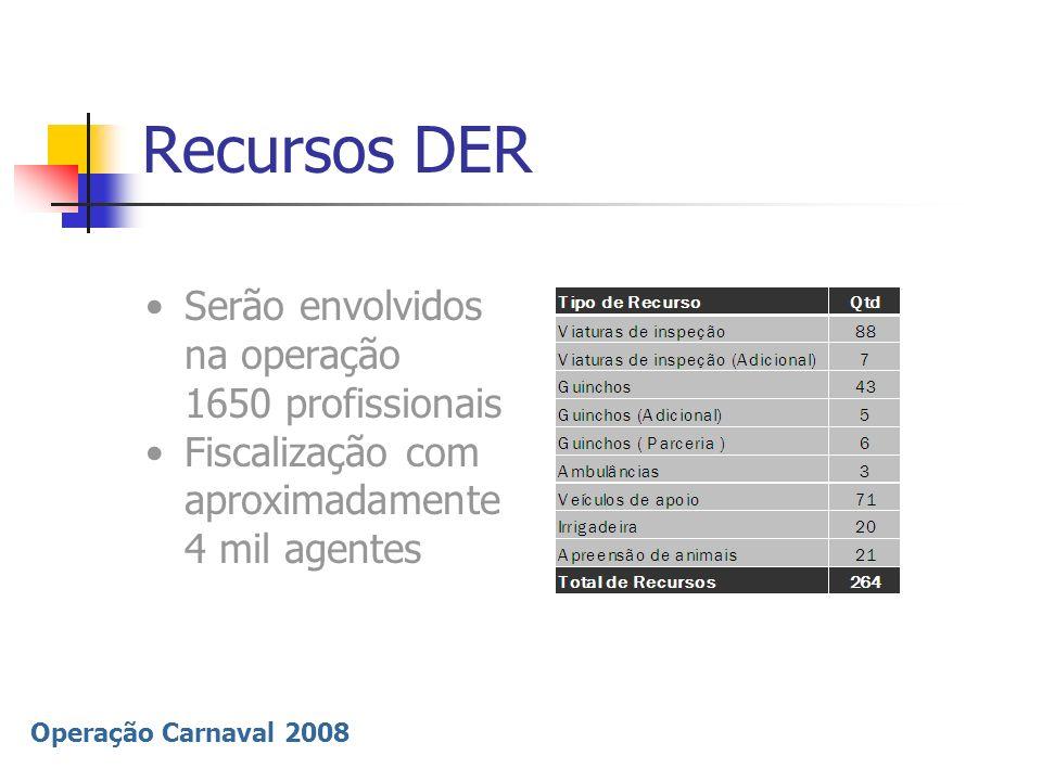 Recursos DER Serão envolvidos na operação 1650 profissionais