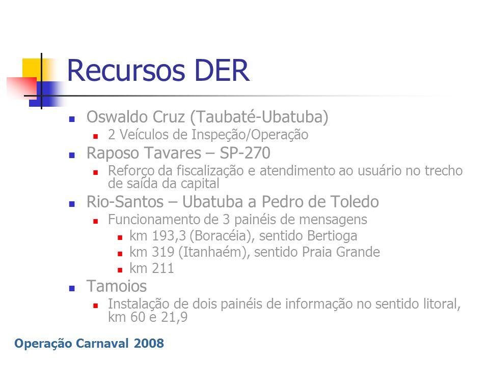 Recursos DER Oswaldo Cruz (Taubaté-Ubatuba) Raposo Tavares – SP-270