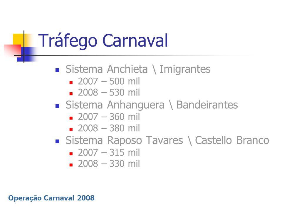 Tráfego Carnaval Sistema Anchieta \ Imigrantes