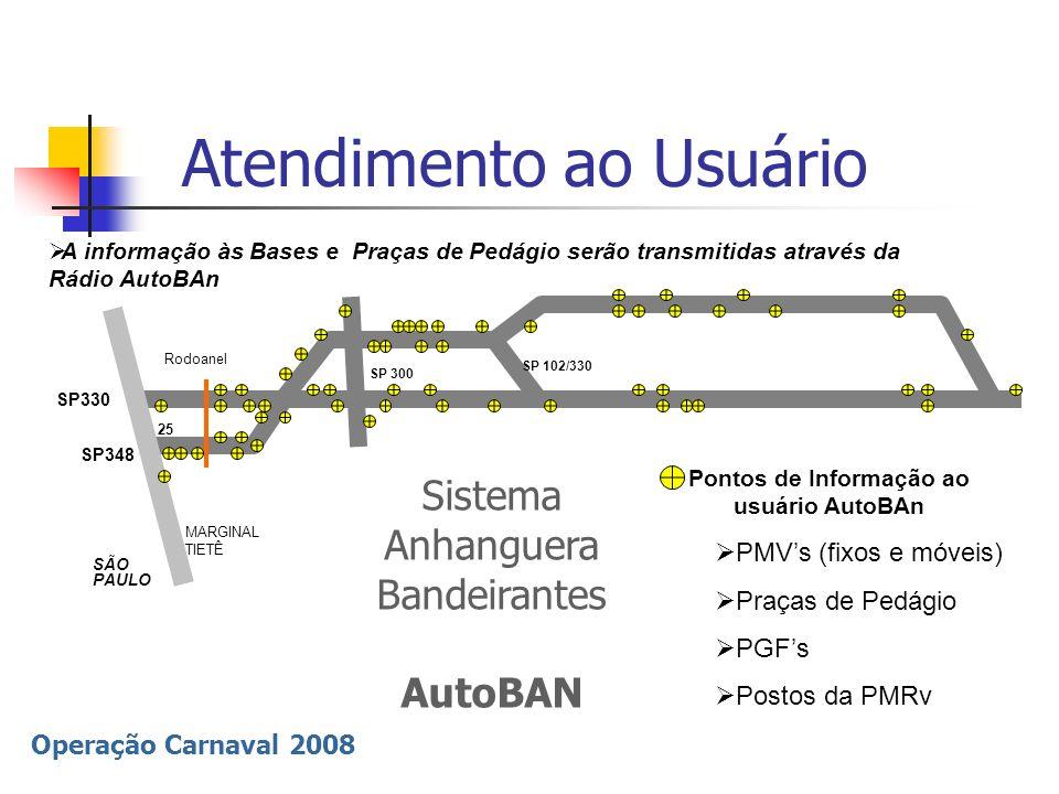 Pontos de Informação ao usuário AutoBAn