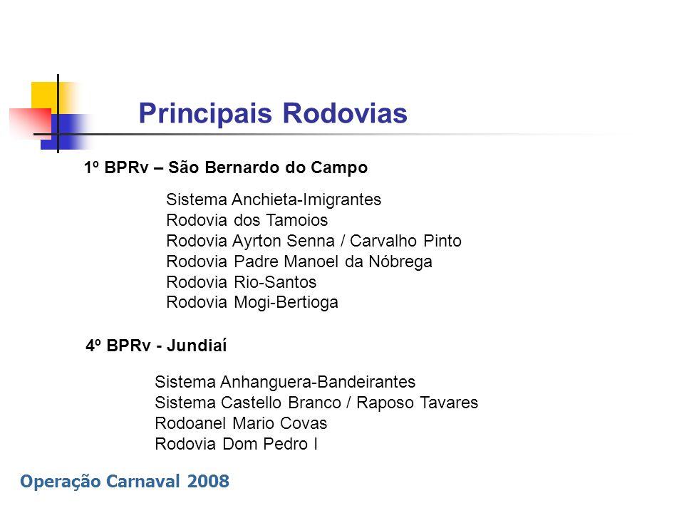 Principais Rodovias 1º BPRv – São Bernardo do Campo