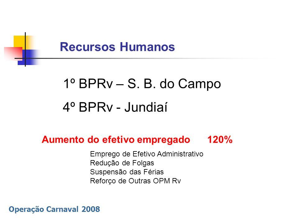 1º BPRv – S. B. do Campo 4º BPRv - Jundiaí Recursos Humanos