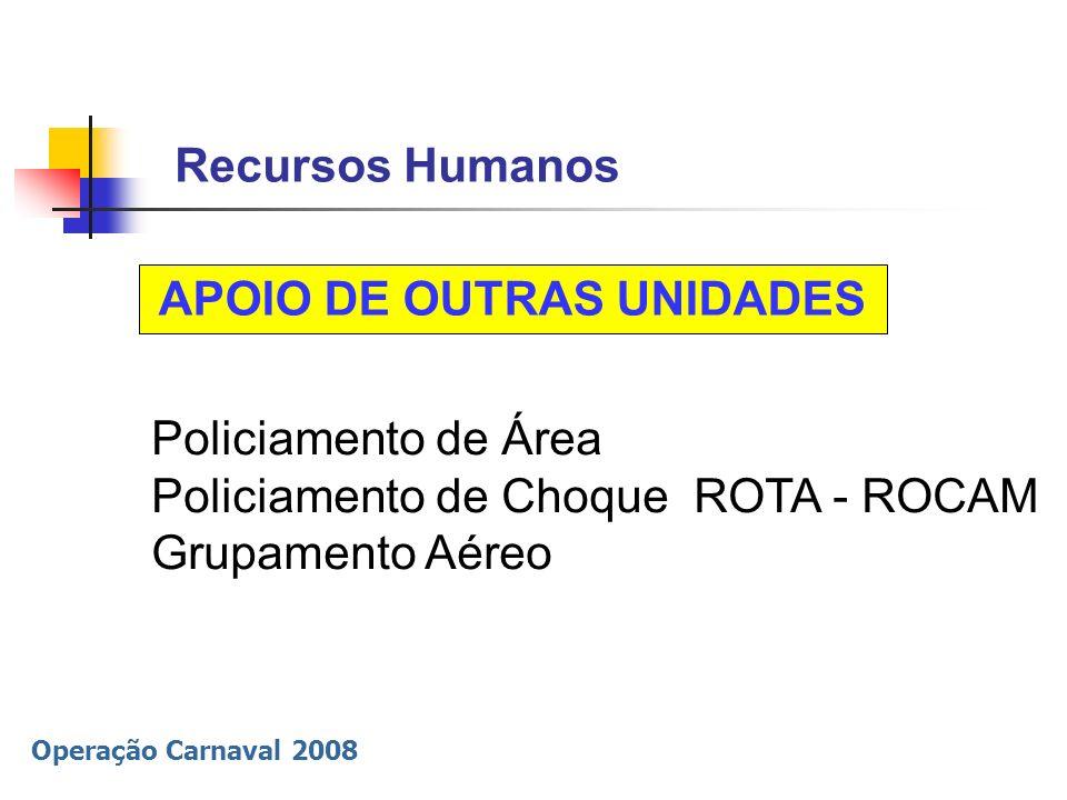APOIO DE OUTRAS UNIDADES