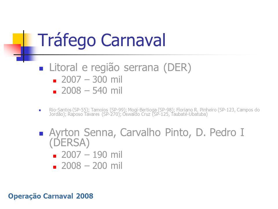 Tráfego Carnaval Litoral e região serrana (DER)