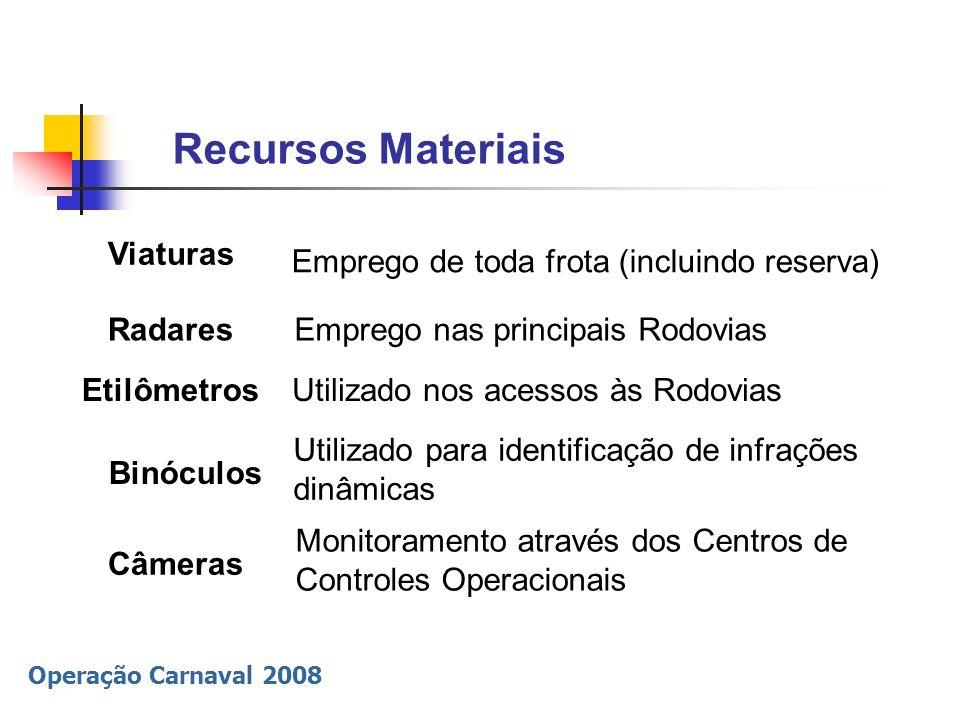 Recursos Materiais Viaturas Emprego de toda frota (incluindo reserva)