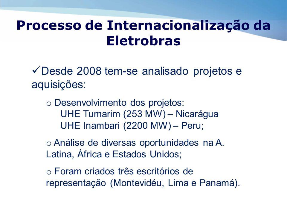 Processo de Internacionalização da Eletrobras