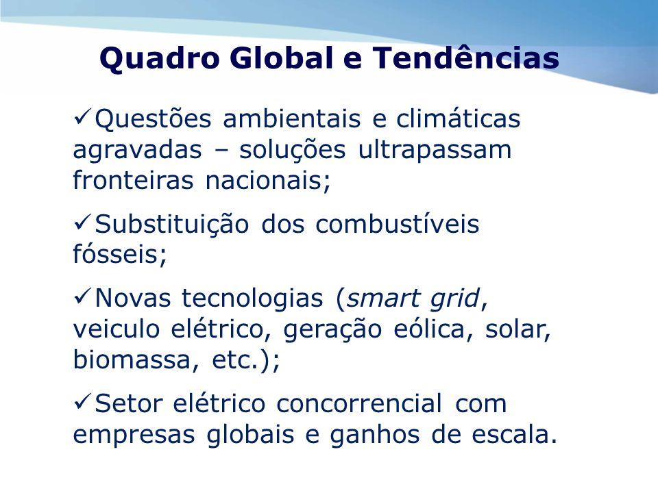 Quadro Global e Tendências