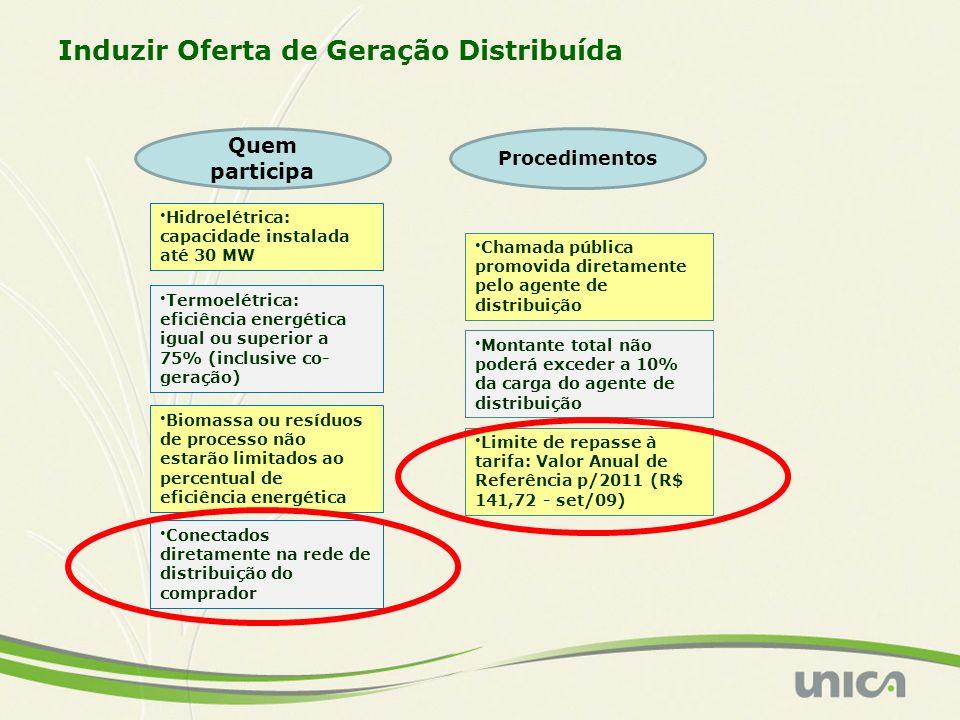 Induzir Oferta de Geração Distribuída