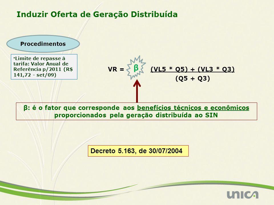 β Induzir Oferta de Geração Distribuída Decreto 5.163, de 30/07/2004